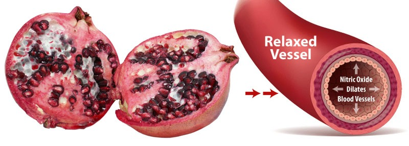 Pomegranate Nitric Oxide Release